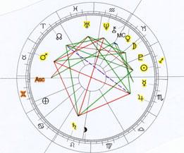 horoscoopinkleur